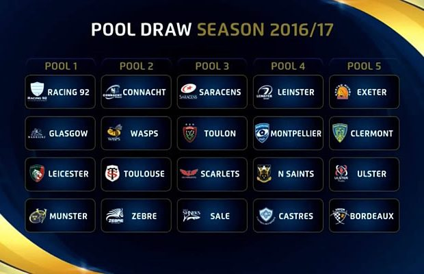 The Champions Cup have been revealed